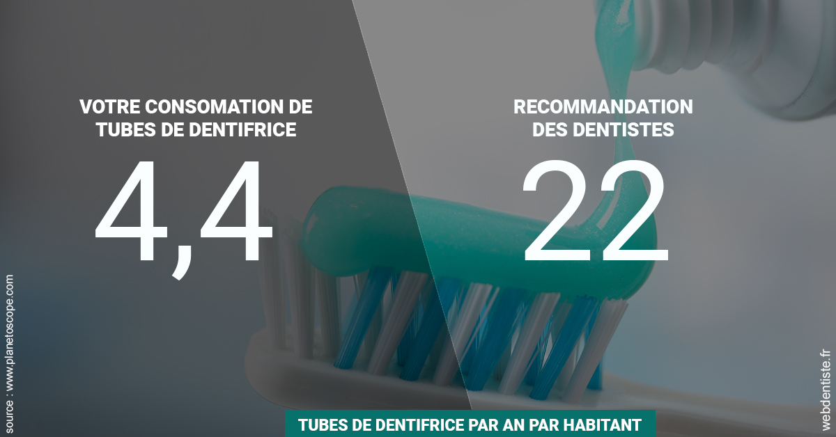 https://dr-jan-patrick.chirurgiens-dentistes.fr/22 tubes/an 2