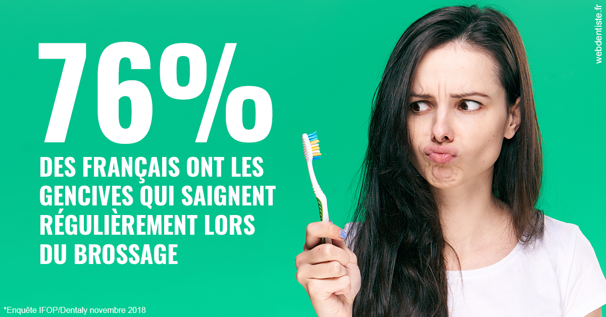 https://dr-jan-patrick.chirurgiens-dentistes.fr/76% des Français 1