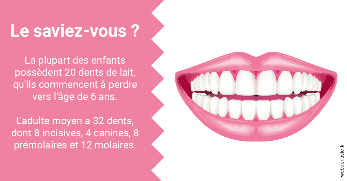 https://dr-jan-patrick.chirurgiens-dentistes.fr/Dents de lait 2